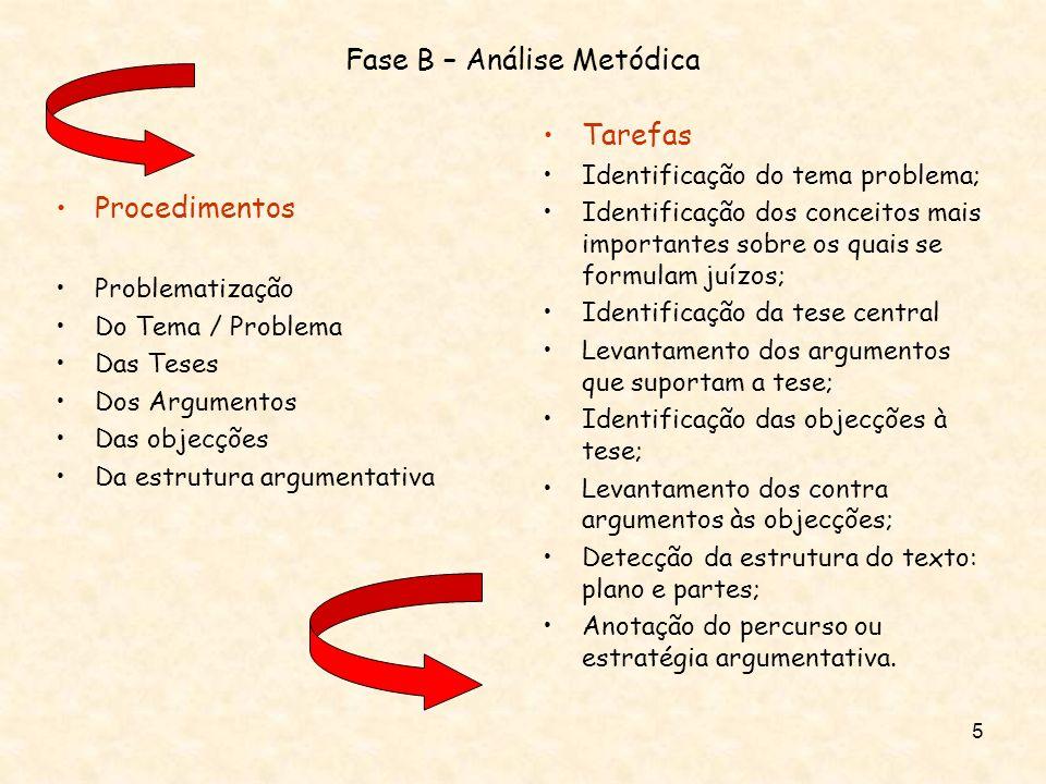 5 Fase B – Análise Metódica Procedimentos Problematização Do Tema / Problema Das Teses Dos Argumentos Das objecções Da estrutura argumentativa Tarefas