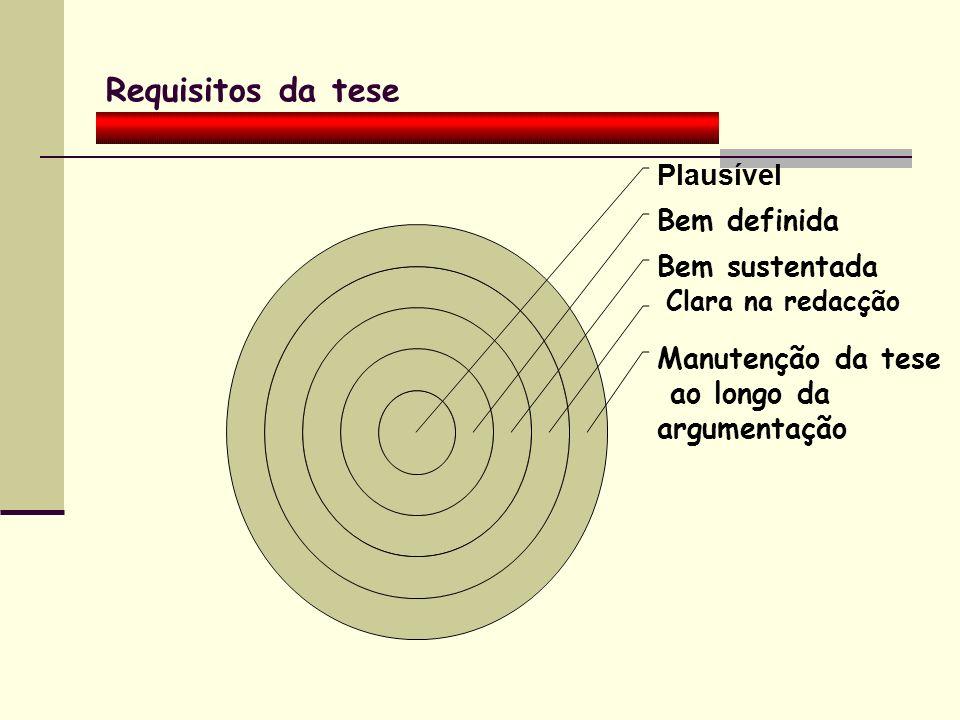 Requisitos da tese Plausível Bem definida Bem sustentada Manutenção da tese ao longo da argumentação Clara na redacção