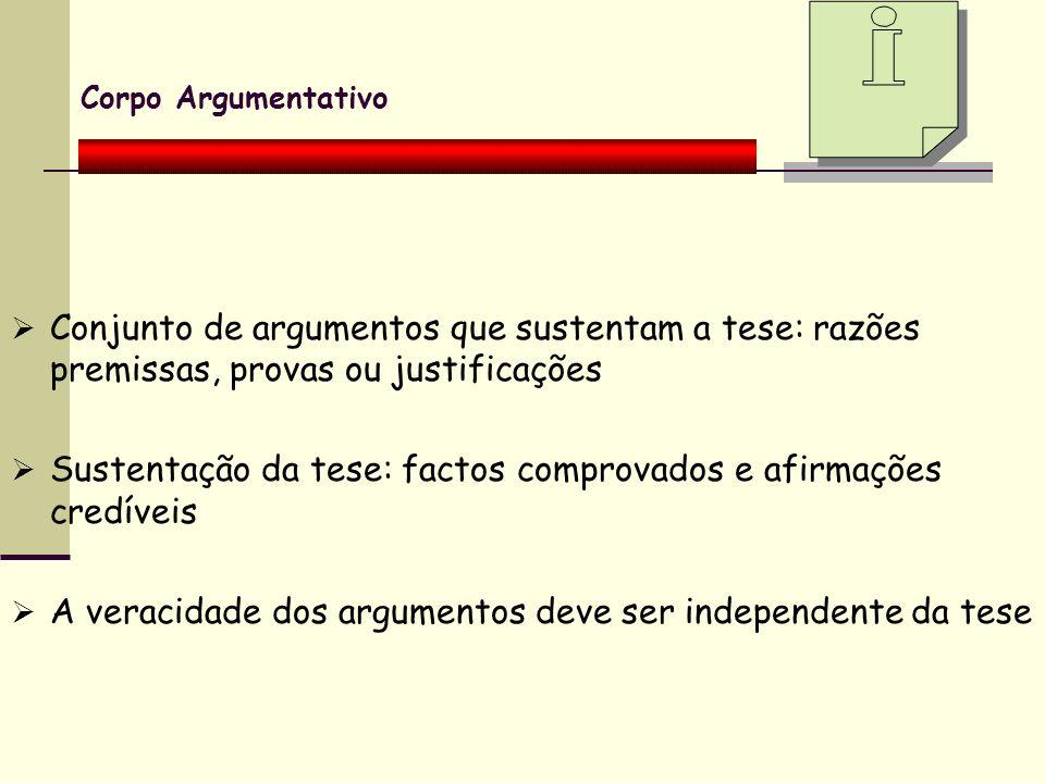 Corpo Argumentativo Conjunto de argumentos que sustentam a tese: razões premissas, provas ou justificações Sustentação da tese: factos comprovados e a