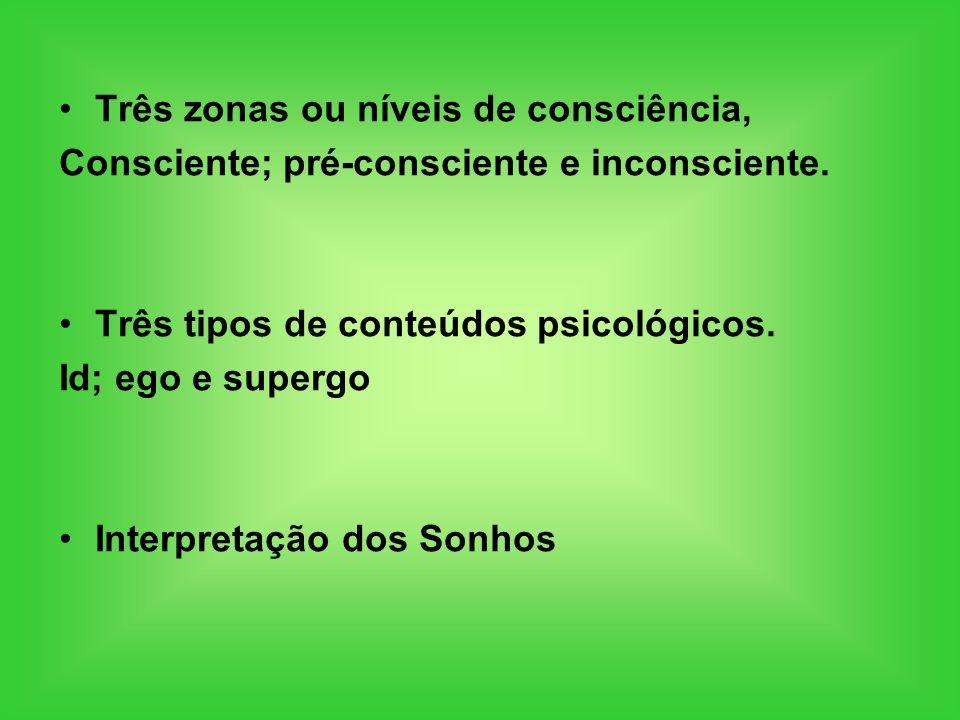 Três zonas ou níveis de consciência, Consciente; pré-consciente e inconsciente. Três tipos de conteúdos psicológicos. Id; ego e supergo Interpretação