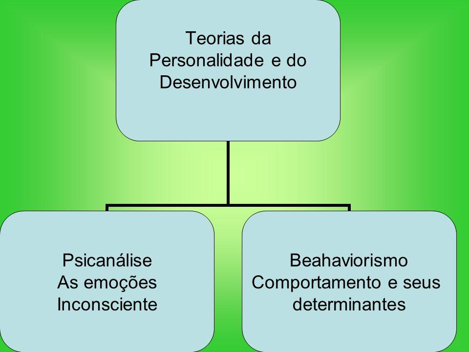 Teorias da Personalidade e do Desenvolvimento Psicanálise As emoções Inconsciente Beahaviorismo Comportamento e seus determinantes