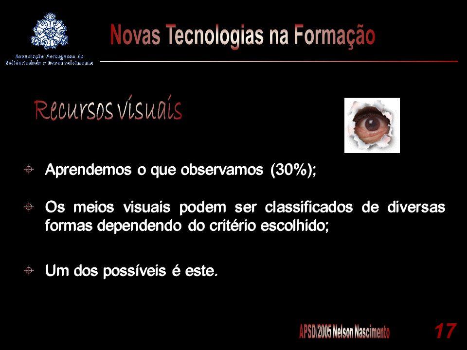 17 Aprendemos o que observamos (30%); Os meios visuais podem ser classificados de diversas formas dependendo do critério escolhido; Um dos possíveis é