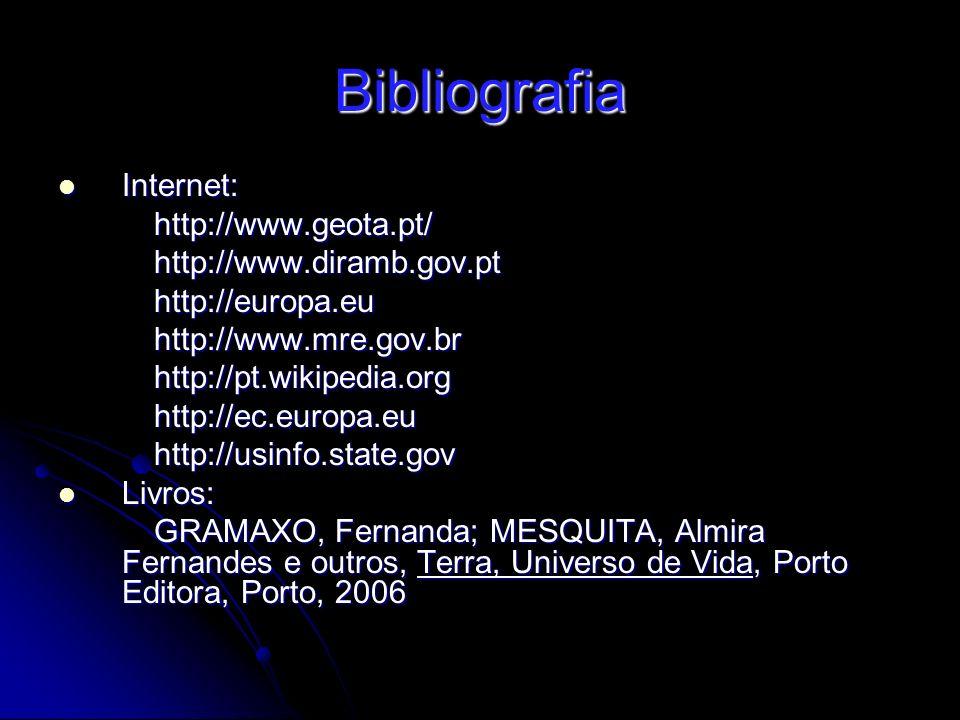 Bibliografia Internet: Internet:http://www.geota.pt/http://www.diramb.gov.pthttp://europa.euhttp://www.mre.gov.brhttp://pt.wikipedia.orghttp://ec.europa.euhttp://usinfo.state.gov Livros: Livros: GRAMAXO, Fernanda; MESQUITA, Almira Fernandes e outros, Terra, Universo de Vida, Porto Editora, Porto, 2006