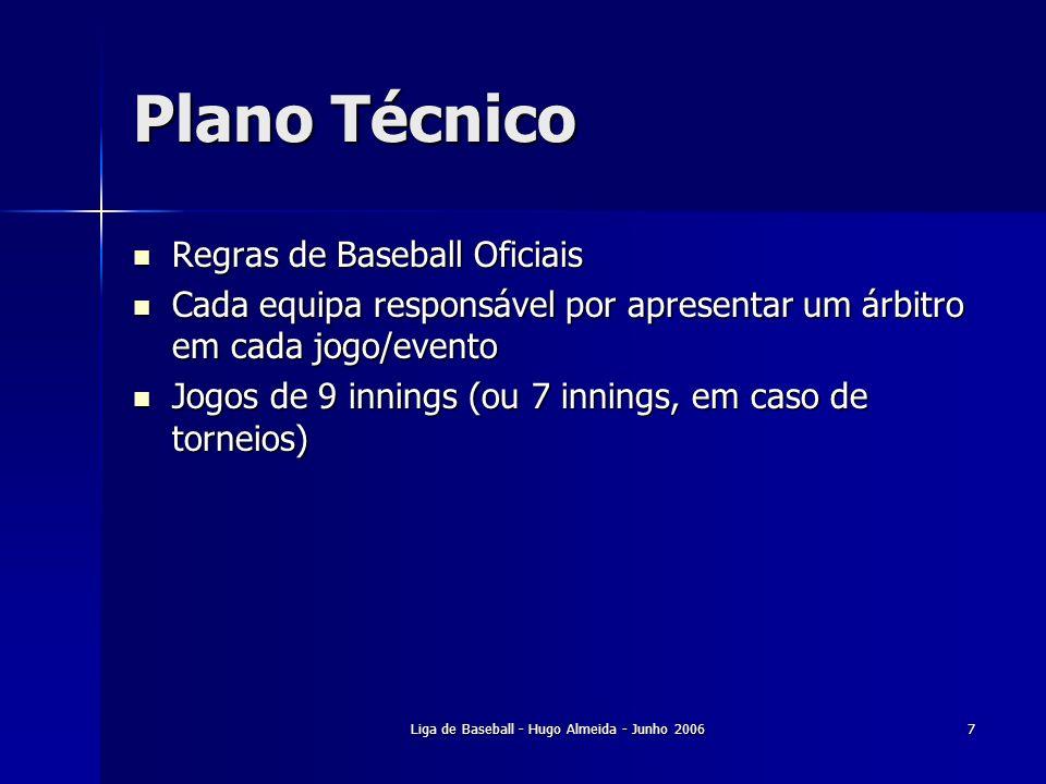 Liga de Baseball - Hugo Almeida - Junho 20068 Plano da Formação de Técnicos Acções de Formação para Treinadores Acções de Formação para Treinadores Clinics de Baseball Clinics de Baseball