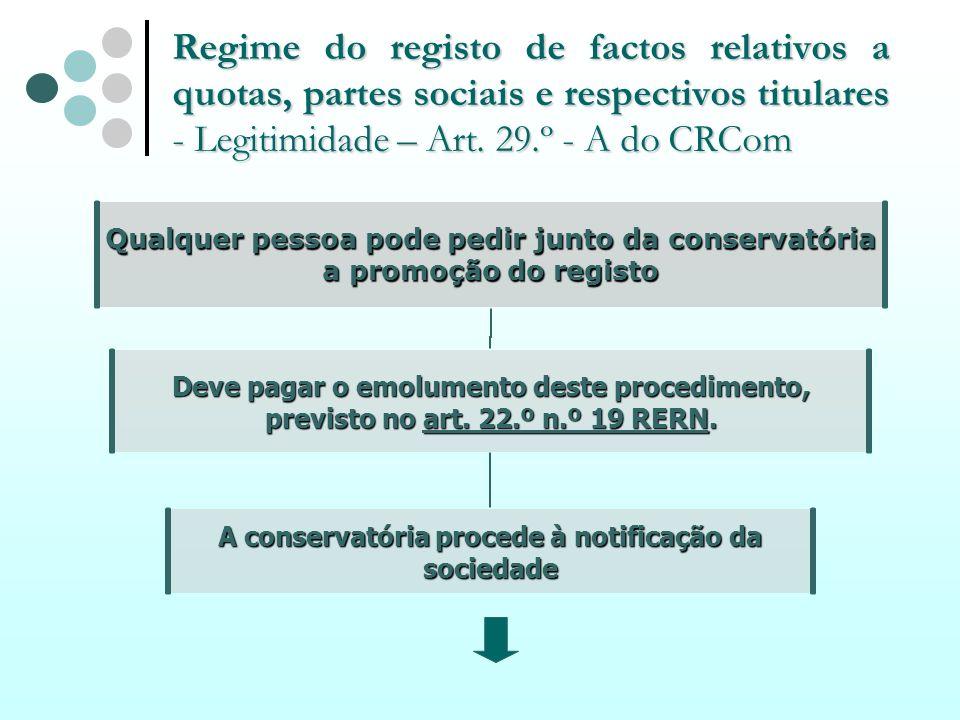 Regime do registo de factos relativos a quotas, partes sociais e respectivos titulares - Legitimidade – Art. 29.º - A do CRCom Qualquer pessoa pode pe