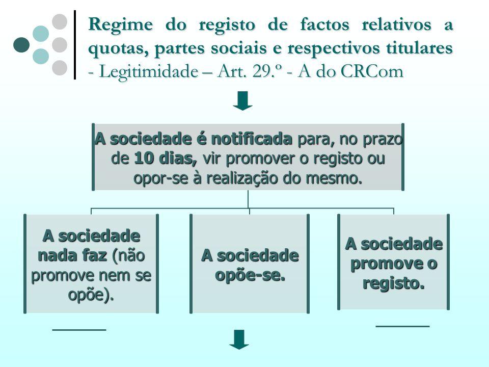 Regime do registo de factos relativos a quotas, partes sociais e respectivos titulares - Legitimidade – Art. 29.º - A do CRCom A sociedade é notificad