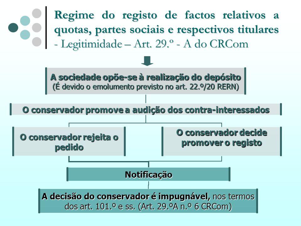Regime do registo de factos relativos a quotas, partes sociais e respectivos titulares - Legitimidade – Art. 29.º - A do CRCom