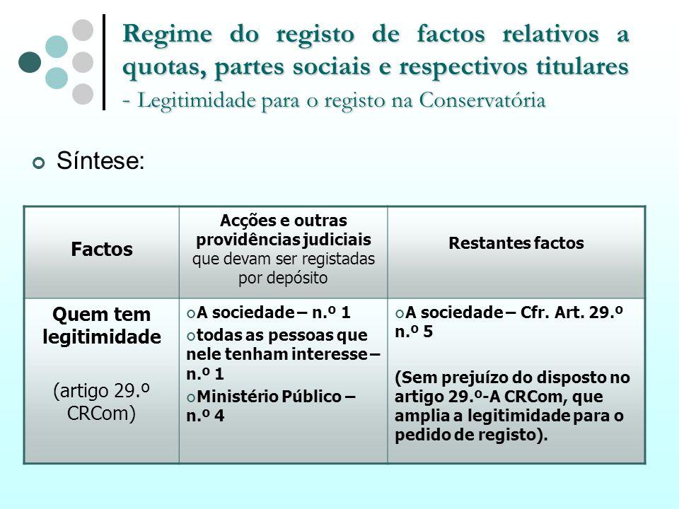 Regime do registo de factos relativos a quotas, partes sociais e respectivos titulares - Legitimidade para o registo na Conservatória Síntese: Factos