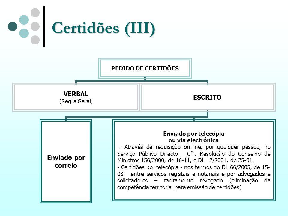 Certidões (III) PEDIDO DE CERTIDÕES ESCRITO Enviado por correio Enviado por telecópia ou via electrónica - Através de requisição on-line, por qualquer