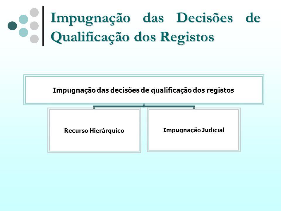 Impugnação das Decisões de Qualificação dos Registos Impugnação das decisões de qualificação dos registos Recurso Hierárquico Impugnação Judicial