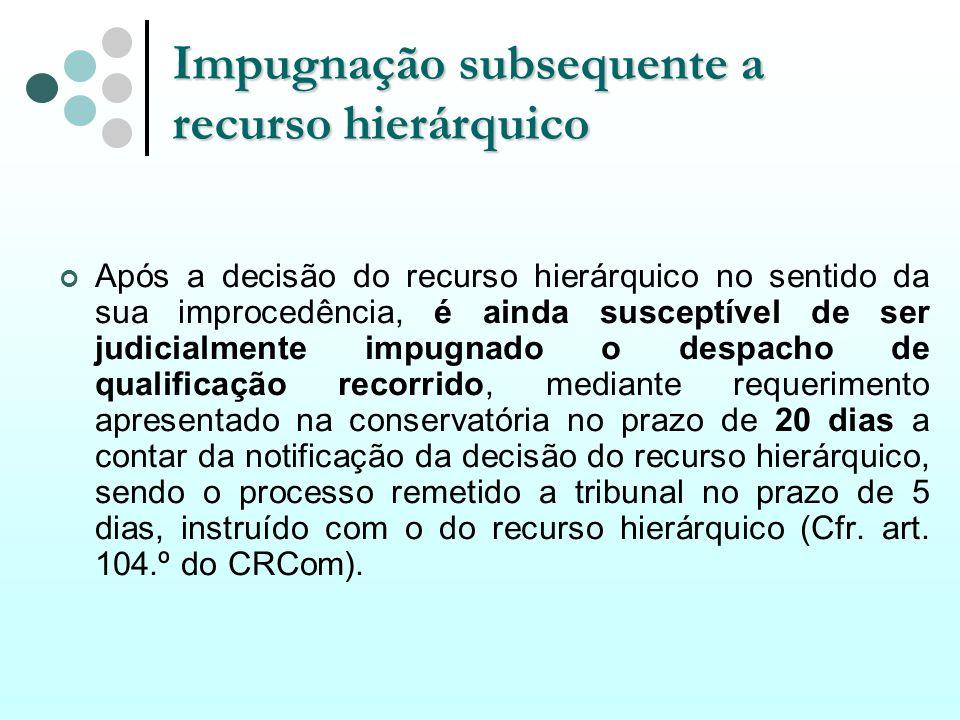 Impugnação subsequente a recurso hierárquico Após a decisão do recurso hierárquico no sentido da sua improcedência, é ainda susceptível de ser judicia