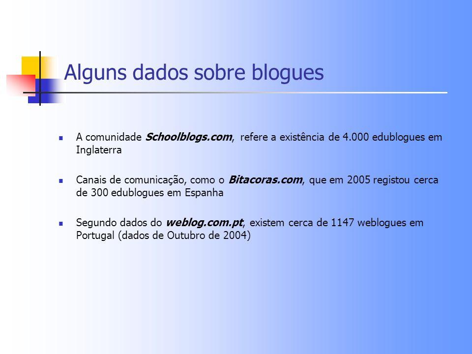 A comunidade Schoolblogs.com, refere a existência de 4.000 edublogues em Inglaterra Canais de comunicação, como o Bitacoras.com, que em 2005 registou