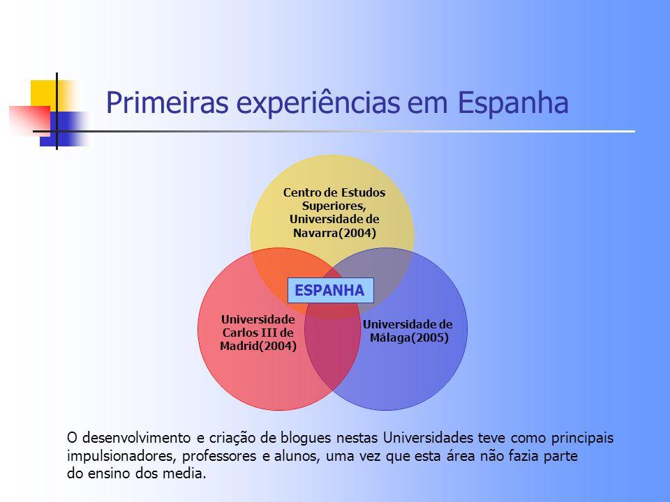 Primeiras experiências em Espanha Centro de Estudos Superiores, Universidade de Navarra(2004) Universidade de Málaga(2005) Universidade Carlos III de