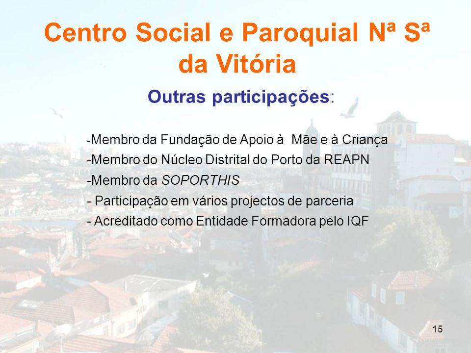 15 Outras participações: - Membro da Fundação de Apoio à Mãe e à Criança -Membro do Núcleo Distrital do Porto da REAPN -Membro da SOPORTHIS - Particip