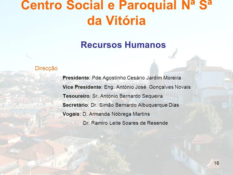 16 Centro Social e Paroquial Nª Sª da Vitória Recursos Humanos Direcção Presidente: Pde Agostinho Cesário Jardim Moreira Vice Presidente: Eng. António