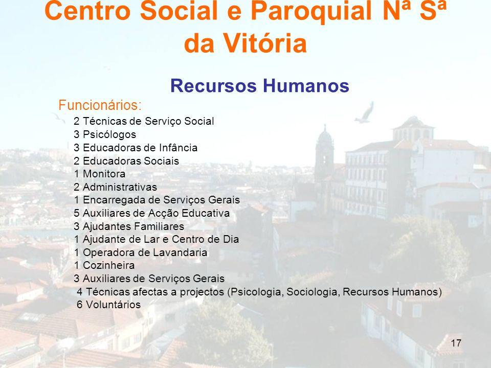 17 Centro Social e Paroquial Nª Sª da Vitória Recursos Humanos Funcionários: 2 Técnicas de Serviço Social 3 Psicólogos 3 Educadoras de Infância 2 Educ