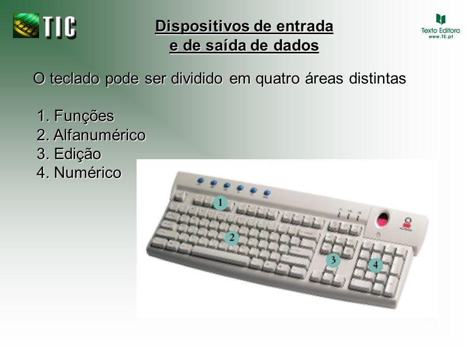 O teclado pode ser dividido em quatro áreas distintas Dispositivos de entrada e de saída de dados 1. Funções 2. Alfanumérico 3. Edição 4. Numérico