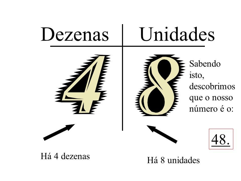 DezenasUnidades temos 3 dezenas, trinta unidades. Aqui sabemos que existem 6 unidades. Sabendo isto, descobrimos que o nosso número é o 36.