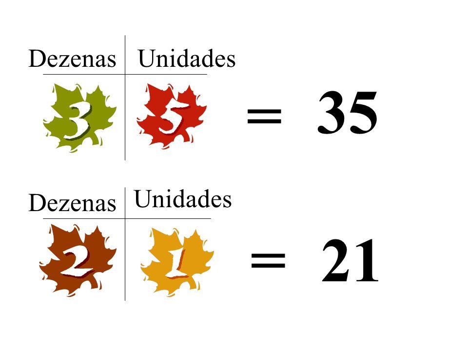 DezenasUnidades Há 4 dezenas Há 8 unidades Sabendo isto, descobrimos que o nosso número é o: 48.