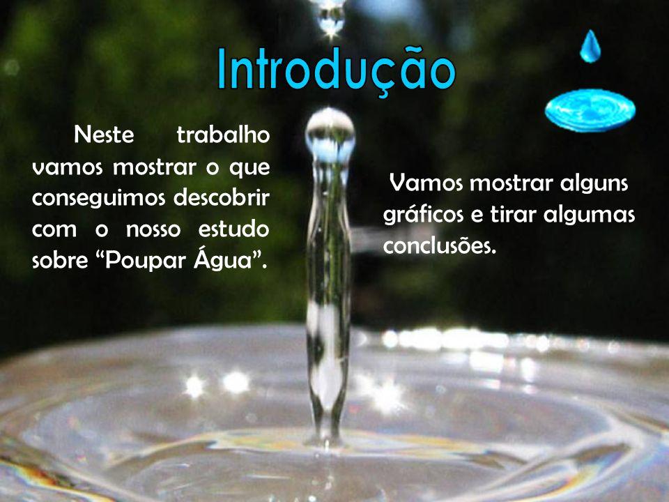 Neste trabalho vamos mostrar o que conseguimos descobrir com o nosso estudo sobre Poupar Água. Vamos mostrar alguns gráficos e tirar algumas conclusõe