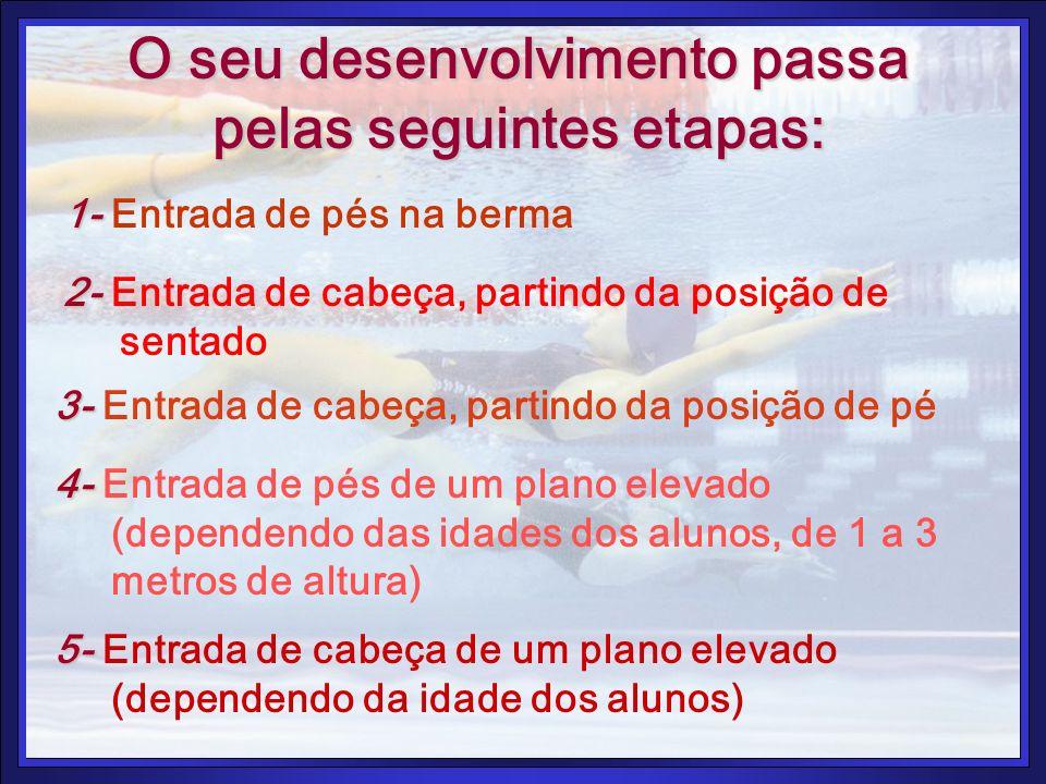 5- 5- Entrada de cabeça de um plano elevado (dependendo da idade dos alunos) O seu desenvolvimento passa pelas seguintes etapas: 1- 1- Entrada de pés
