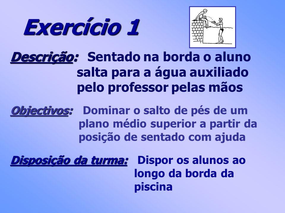 Exercício 1 Descrição: Descrição: Sentado na borda o aluno salta para a água auxiliado pelo professor pelas mãos Objectivos: Objectivos: Dominar o sal