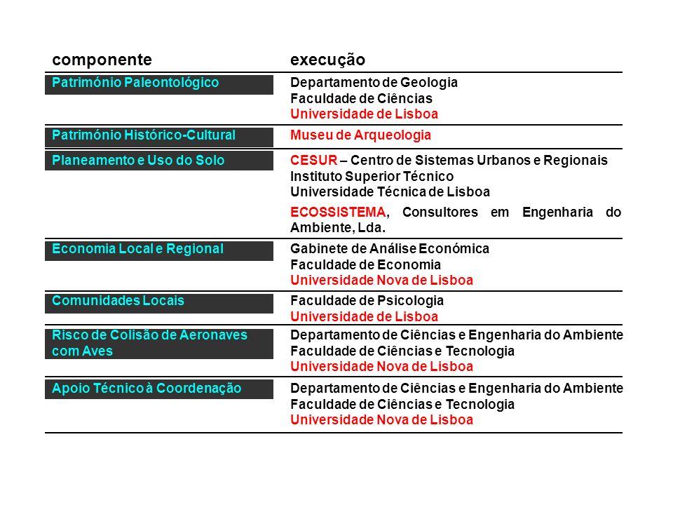 componenteexecução Património Paleontológico Departamento de Geologia Faculdade de Ciências Universidade de Lisboa Património Histórico-Cultural Museu