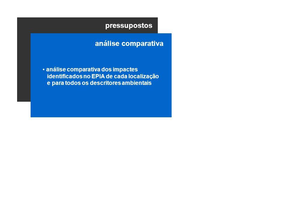 pressupostos análise comparativa dos impactes identificados no EPIA de cada localização e para todos os descritores ambientais análise comparativa