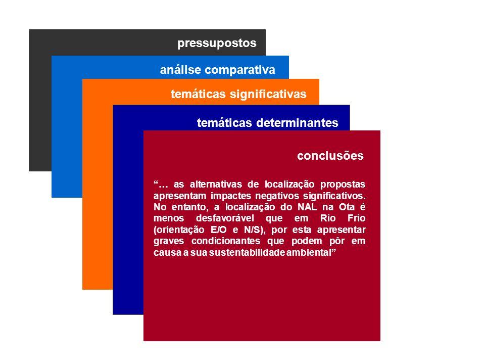 pressupostos temáticas significativas temáticas determinantes análise comparativa conclusões … as alternativas de localização propostas apresentam imp