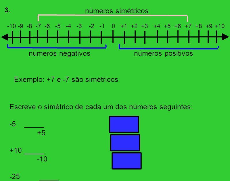números negativos Exemplo: +7 e -7 são simétricos números positivos -10 -9 -8 -7 -6 -5 -4 -3 -2 -1 0 +1 +2 +3 +4 +5 +6 +7 +8 +9 +10 números simétricos Escreve o simétrico de cada um dos números seguintes: -5 _____ +5 +10 _____ -10 -25 _____ +25 3.