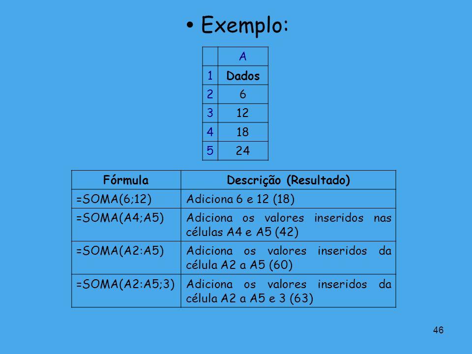 46 Exemplo: A 1Dados 26 312 418 524 FórmulaDescrição (Resultado) =SOMA(6;12)Adiciona 6 e 12 (18) =SOMA(A4;A5)Adiciona os valores inseridos nas células