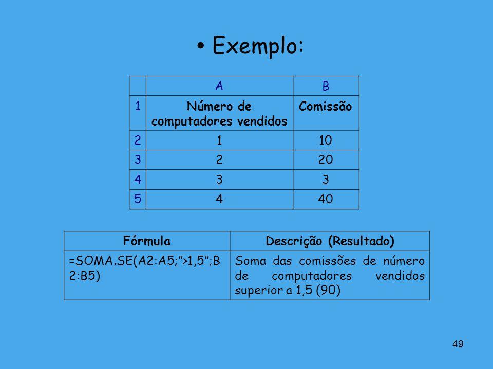49 Exemplo: AB 1Número de computadores vendidos Comissão 2110 3220 433 5440 FórmulaDescrição (Resultado) =SOMA.SE(A2:A5;>1,5;B 2:B5) Soma das comissõe
