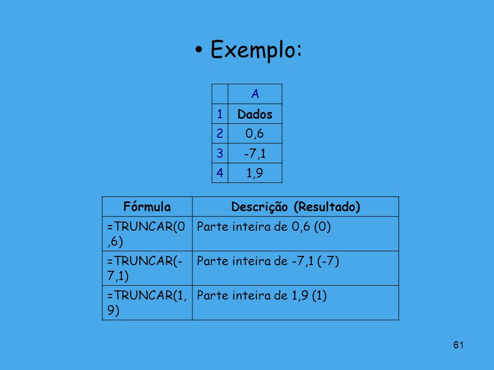 61 Exemplo: A 1Dados 20,6 3-7,1 41,9 FórmulaDescrição (Resultado) =TRUNCAR(0,6) Parte inteira de 0,6 (0) =TRUNCAR(- 7,1) Parte inteira de -7,1 (-7) =T