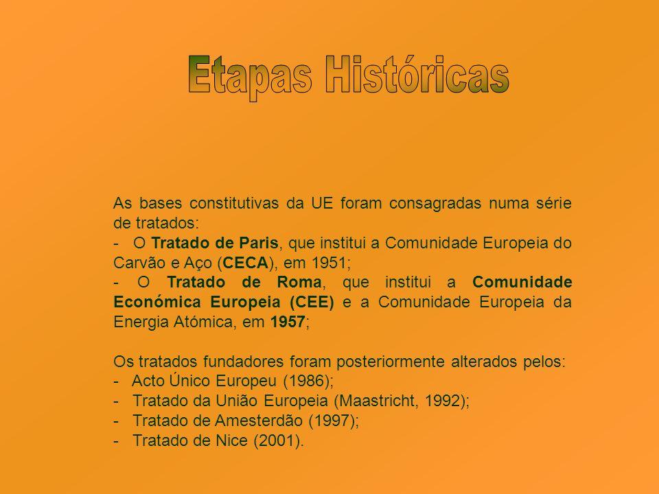 As bases constitutivas da UE foram consagradas numa série de tratados: - O Tratado de Paris, que institui a Comunidade Europeia do Carvão e Aço (CECA)