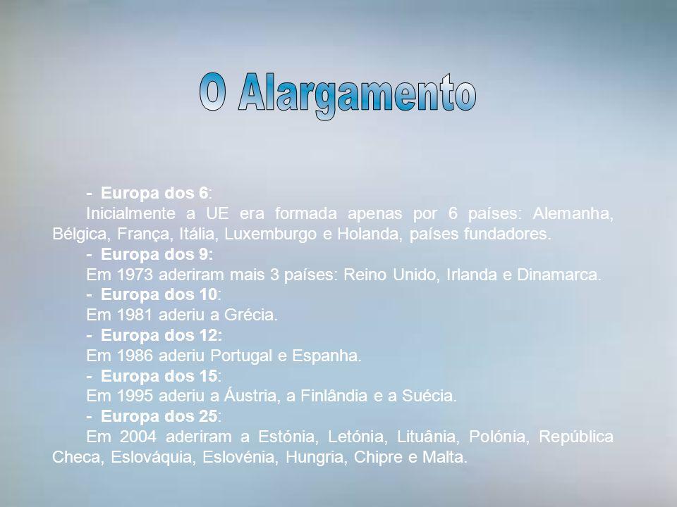 - Europa dos 6: Inicialmente a UE era formada apenas por 6 países: Alemanha, Bélgica, França, Itália, Luxemburgo e Holanda, países fundadores. - Europ