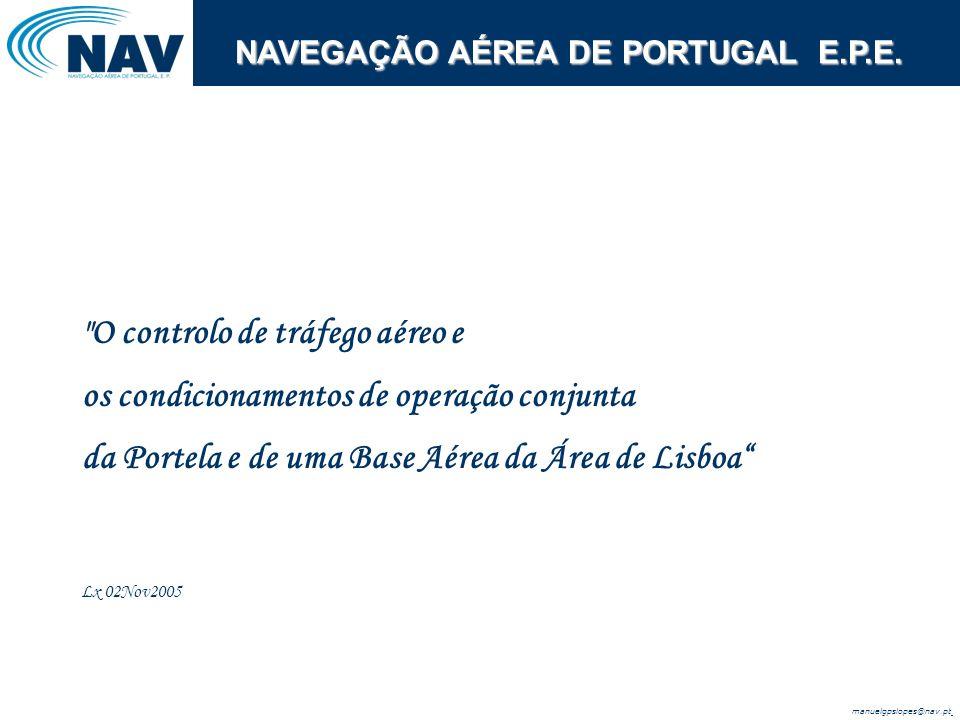 manuelgpslopes@nav.pt NAVEGAÇÃO AÉREA DE PORTUGAL E.P.E.