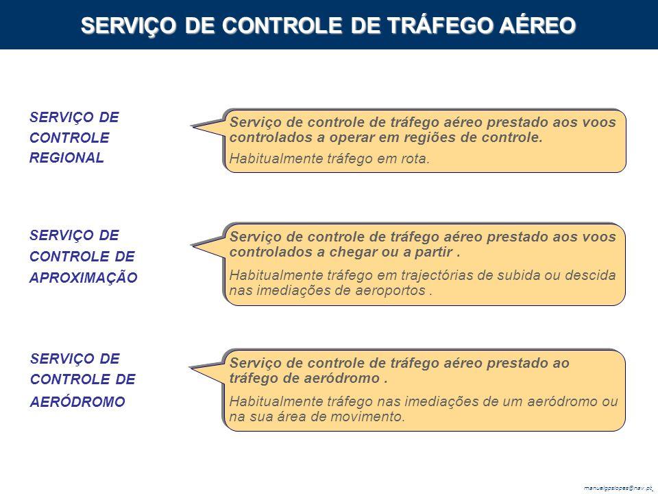 manuelgpslopes@nav.pt SERVIÇO DE CONTROLE REGIONAL SERVIÇO DE CONTROLE DE APROXIMAÇÃO SERVIÇO DE CONTROLE DE AERÓDROMO Serviço de controle de tráfego aéreo prestado aos voos controlados a operar em regiões de controle.