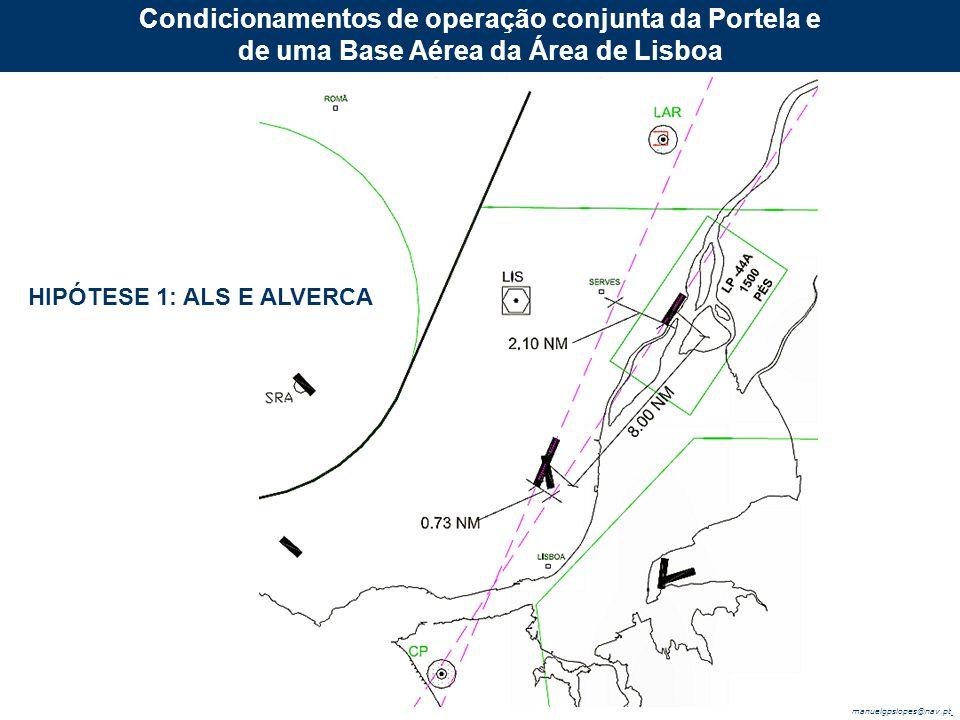 manuelgpslopes@nav.pt HIPÓTESE 1: ALS E ALVERCA Condicionamentos de operação conjunta da Portela e de uma Base Aérea da Área de Lisboa
