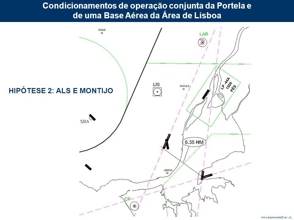 manuelgpslopes@nav.pt HIPÓTESE 2: ALS E MONTIJO Condicionamentos de operação conjunta da Portela e de uma Base Aérea da Área de Lisboa