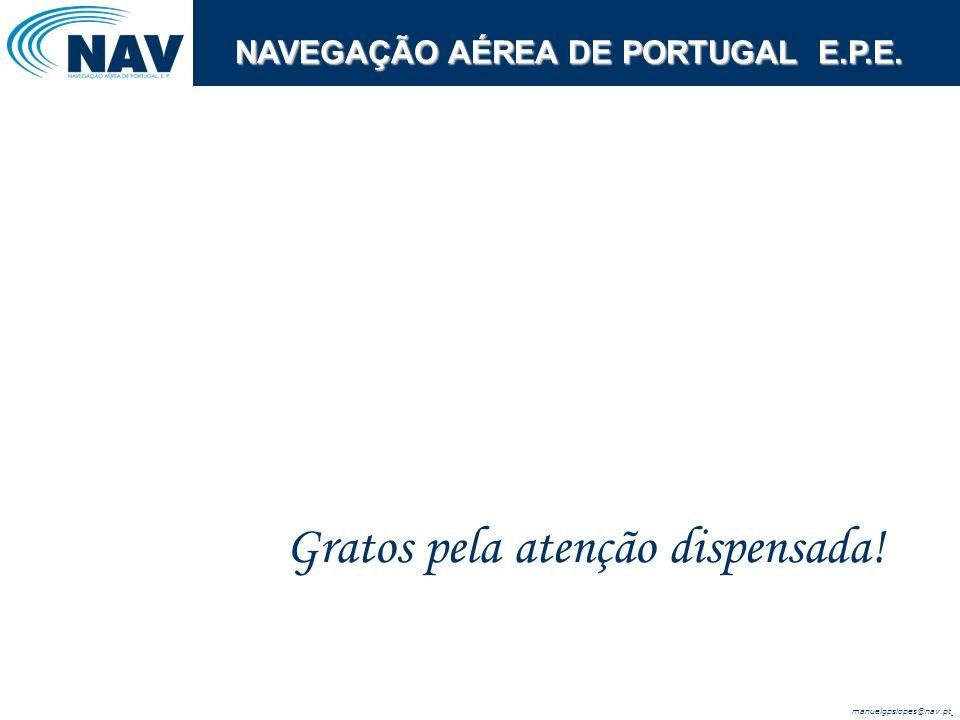 manuelgpslopes@nav.pt Gratos pela atenção dispensada! NAVEGAÇÃO AÉREA DE PORTUGAL E.P.E.