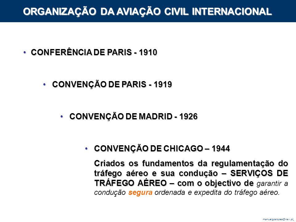 manuelgpslopes@nav.pt CONFERÊNCIA DE PARIS - 1910CONFERÊNCIA DE PARIS - 1910 CONVENÇÃO DE PARIS - 1919CONVENÇÃO DE PARIS - 1919 CONVENÇÃO DE MADRID - 1926CONVENÇÃO DE MADRID - 1926 CONVENÇÃO DE CHICAGO – 1944CONVENÇÃO DE CHICAGO – 1944 Criados os fundamentos da regulamentação do tráfego aéreo e sua condução – SERVIÇOS DE TRÁFEGO AÉREO – com o objectivo de Criados os fundamentos da regulamentação do tráfego aéreo e sua condução – SERVIÇOS DE TRÁFEGO AÉREO – com o objectivo de garantir a condução segura ordenada e expedita do tráfego aéreo.