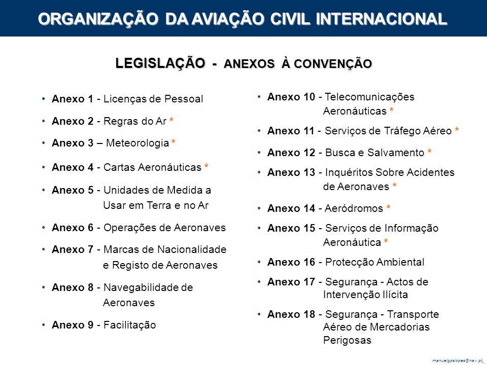 manuelgpslopes@nav.pt Anexo 1 - Licenças de Pessoal Anexo 2 - Regras do Ar * Anexo 3 – Meteorologia * Anexo 4 - Cartas Aeronáuticas * Anexo 5 - Unidades de Medida a Usar em Terra e no Ar Anexo 6 - Operações de Aeronaves Anexo 7 - Marcas de Nacionalidade e Registo de Aeronaves Anexo 8 - Navegabilidade de Aeronaves Anexo 9 - Facilitação LEGISLAÇÃO - ANEXOS À CONVENÇÃO Anexo 10 - Telecomunicações Aeronáuticas * Anexo 11 - Serviços de Tráfego Aéreo * Anexo 12 - Busca e Salvamento * Anexo 13 - Inquéritos Sobre Acidentes de Aeronaves * Anexo 14 - Aeródromos * Anexo 15 - Serviços de Informação Aeronáutica * Anexo 16 - Protecção Ambiental Anexo 17 - Segurança - Actos de Intervenção Ilícita Anexo 18 - Segurança - Transporte Aéreo de Mercadorias Perigosas ORGANIZAÇÃO DA AVIAÇÃO CIVIL INTERNACIONAL