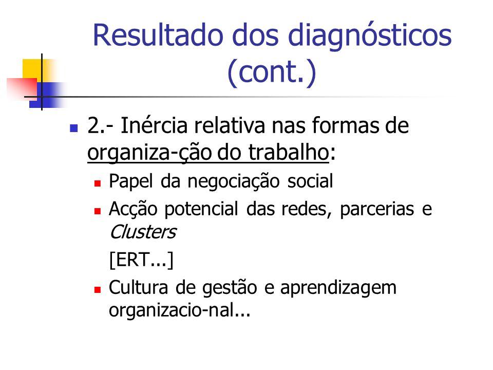 Resultado dos diagnósticos (cont.) 2.- Inércia relativa nas formas de organiza-ção do trabalho: Papel da negociação social Acção potencial das redes, parcerias e Clusters [ERT...] Cultura de gestão e aprendizagem organizacio-nal...