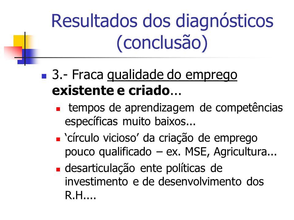 Resultados dos diagnósticos (conclusão) 3.- Fraca qualidade do emprego existente e criado... tempos de aprendizagem de competências específicas muito