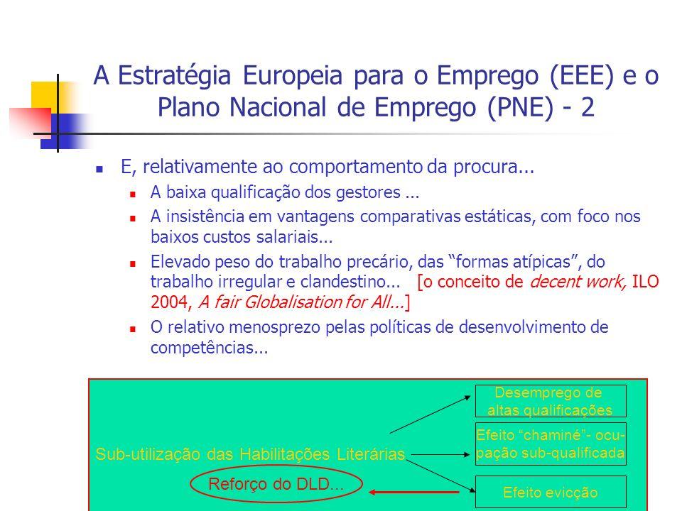 A Estratégia Europeia para o Emprego (EEE) e o Plano Nacional de Emprego (PNE) - 2 E, relativamente ao comportamento da procura... A baixa qualificaçã