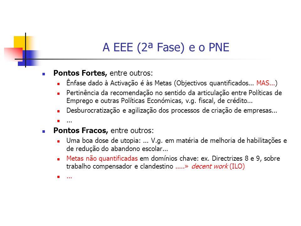 A EEE (2ª Fase) e o PNE Pontos Fortes, entre outros: Ênfase dado à Activação é às Metas (Objectivos quantificados... MAS...) Pertinência da recomendaç
