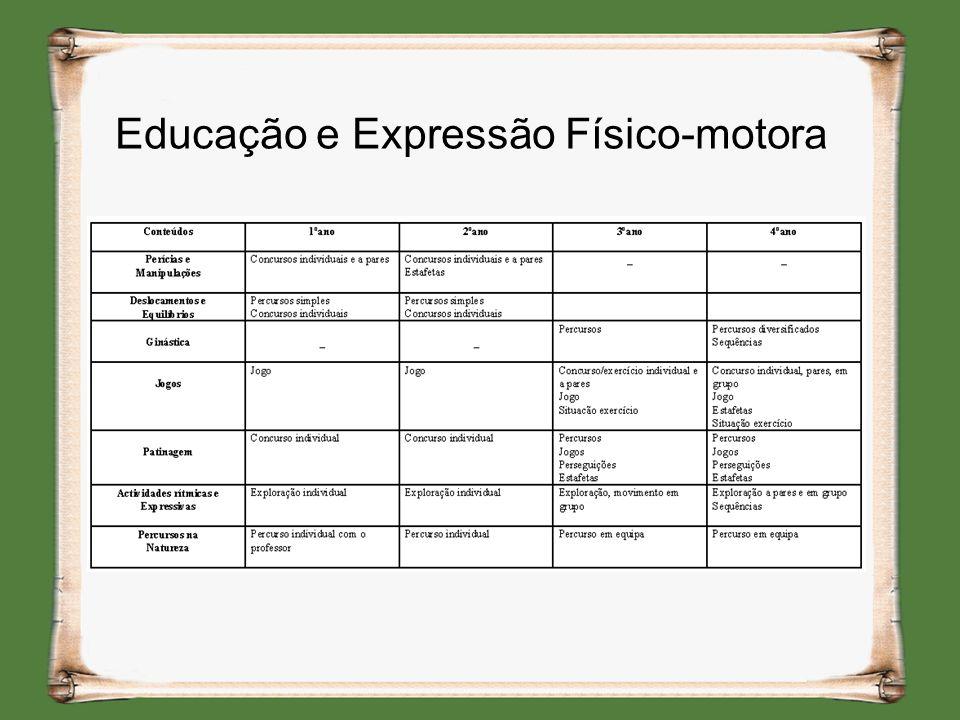 Educação e Expressão Físico-motora