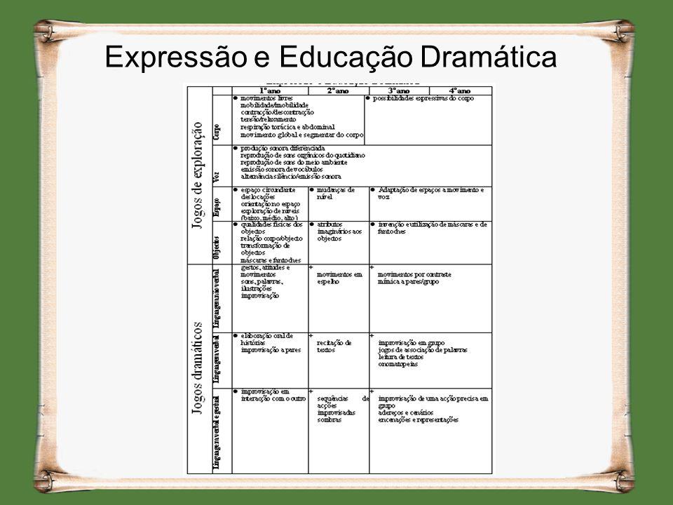 Expressão e Educação Dramática