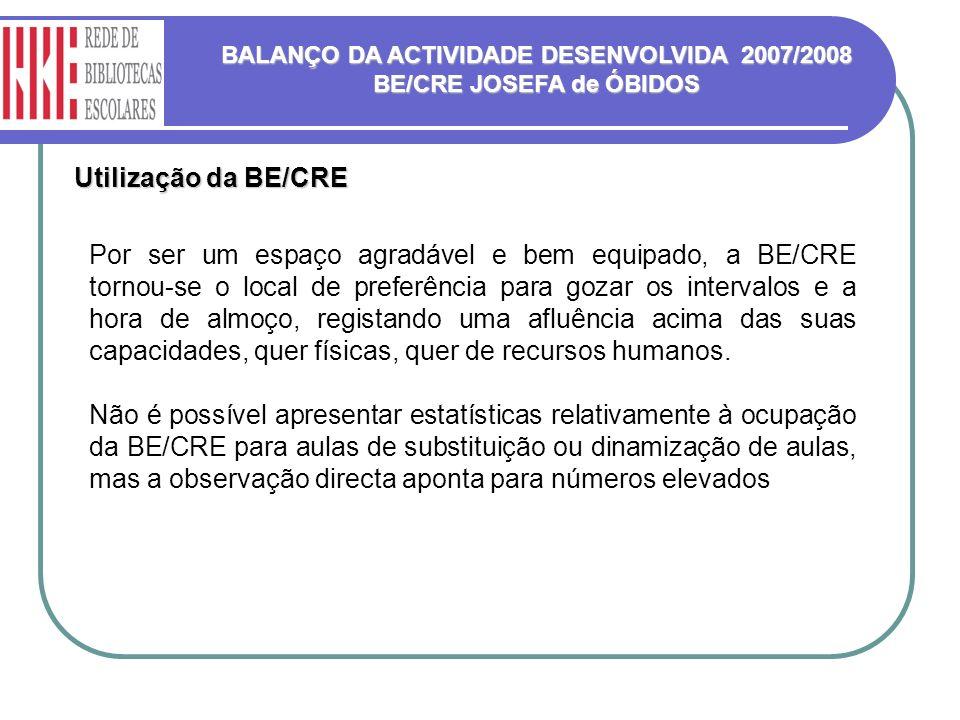 BALANÇO DA ACTIVIDADE DESENVOLVIDA 2007/2008 BE/CRE JOSEFA de ÓBIDOS