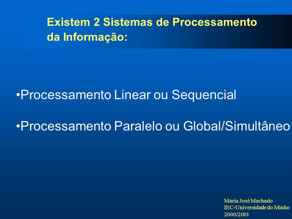 Maria José Machado IEC-Universidade do Minho 2000/2001 Existem 2 Sistemas de Processamento da Informação: Processamento Linear ou Sequencial Processamento Paralelo ou Global/Simultâneo